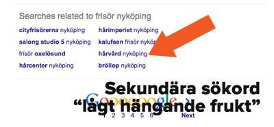 google sök resultat med sekundärar nyckelord som passar seo för småföretagare