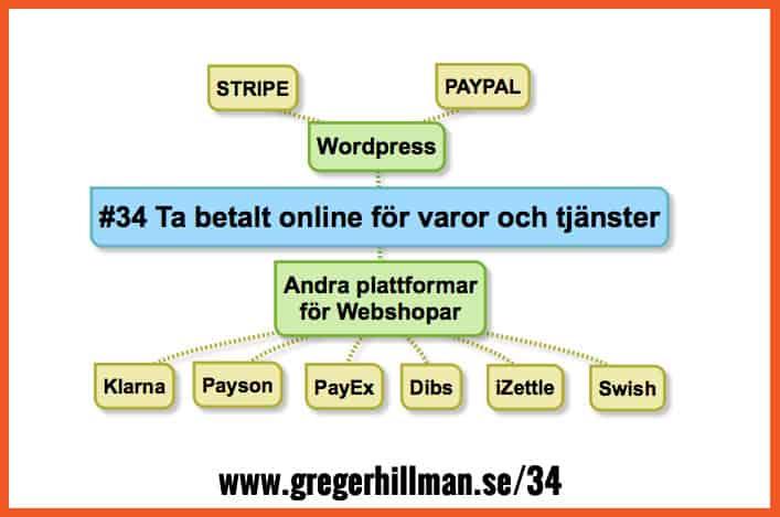 7-tips-webbföretag-thumb
